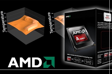 AMD APU Richland – naboostované Trinity na hraní