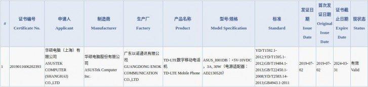 Blíží se premiéra herní smartphonu ASUS ROG Phone 2