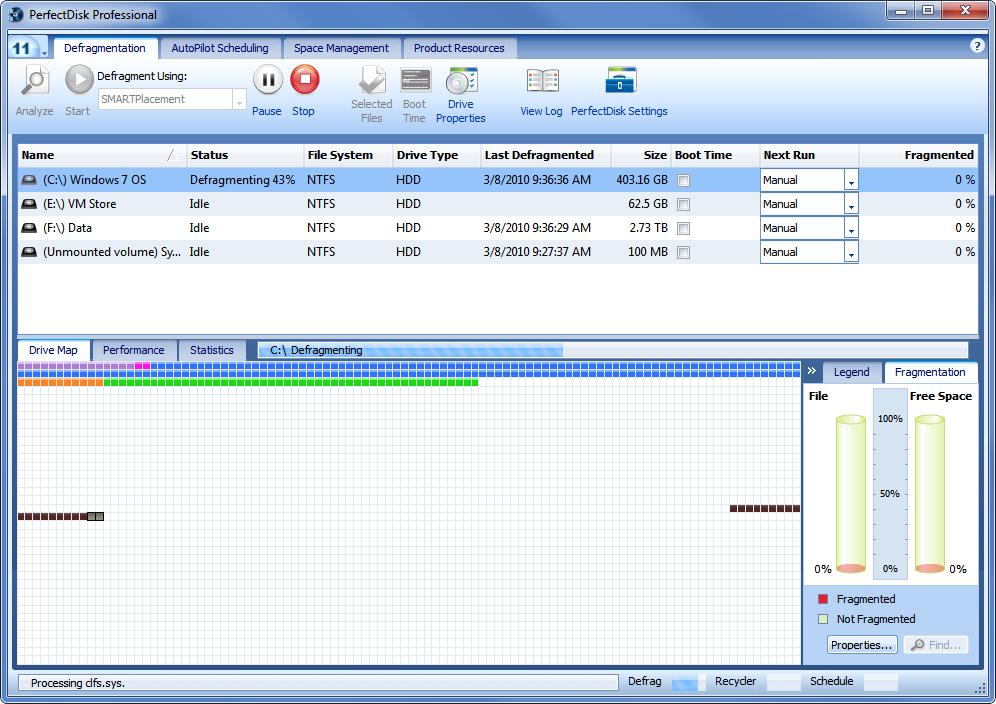 Definitivní průvodce optimalizací diskového prostoru