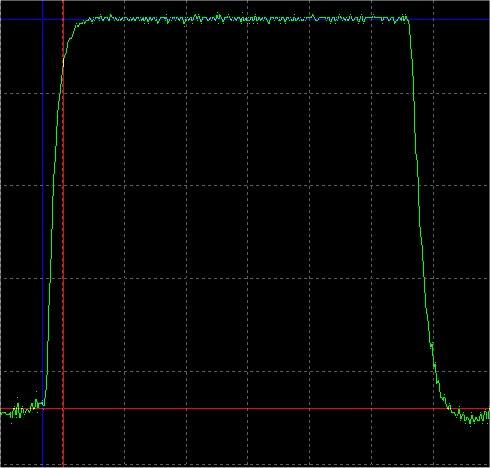Jak budeme testovat LCD monitory aneb kde už lidské oko nestačí