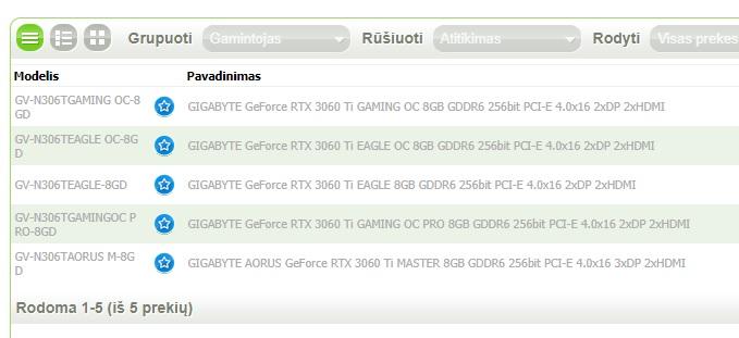 Unikla cena GeForce RTX 3060 Ti. Na kolik přijde?