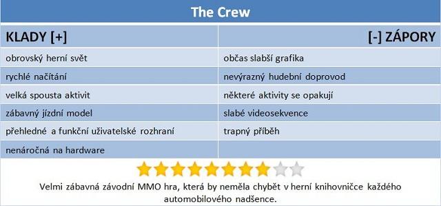 The Crew – pod kapotou osm válců a v krvi litr adrenalinu