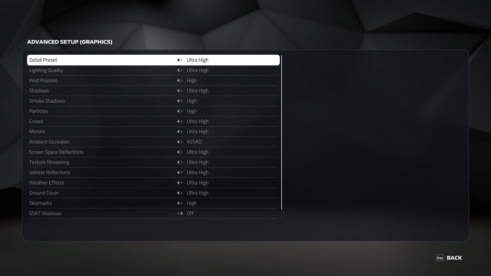 F1 2019 a hardware: výkon grafických karet