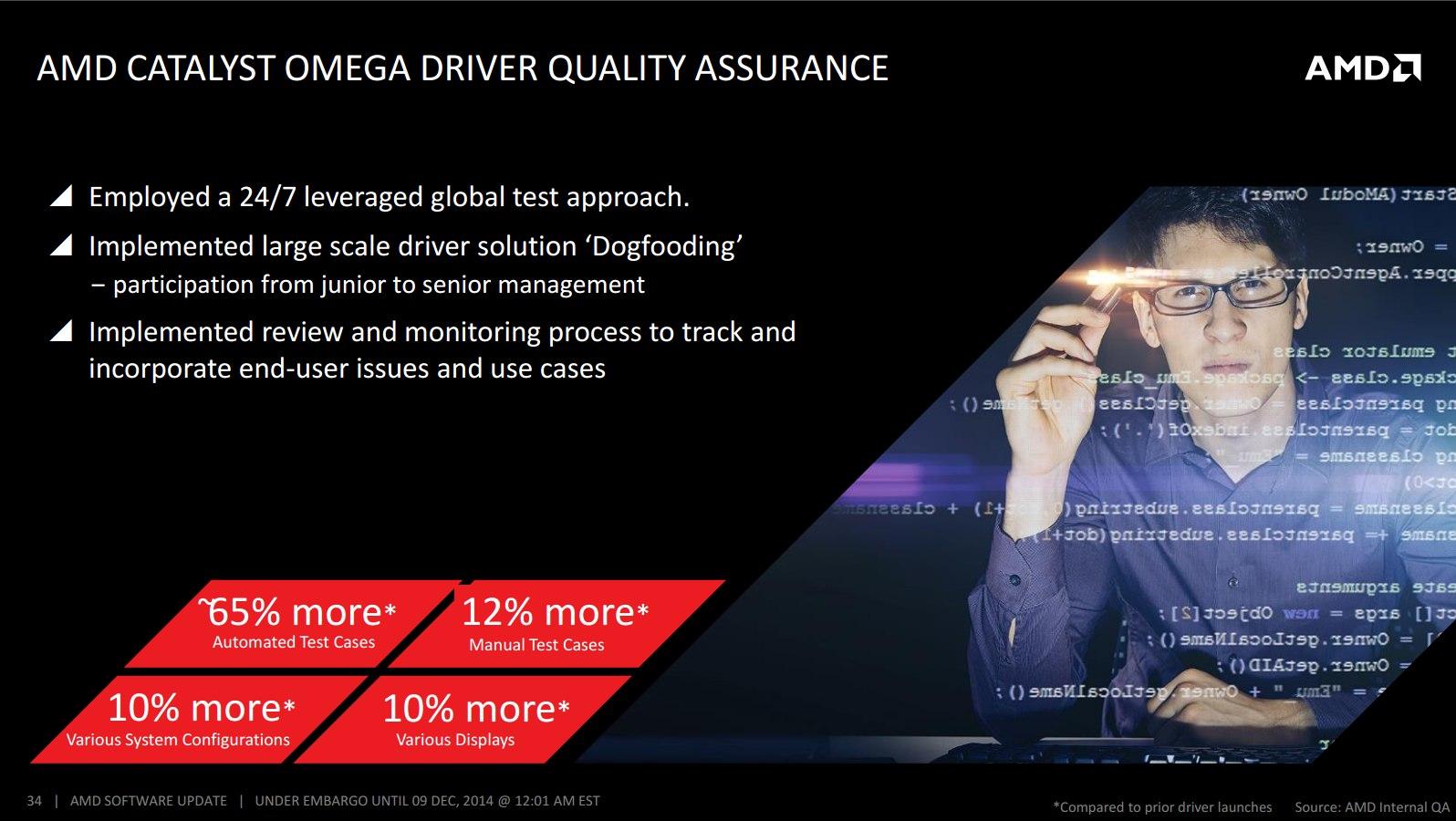 AMD Catalyst Omega: nová generace, nové funkce, vyšší výkon