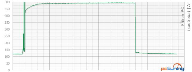 Test Sapphire Radeon R9 390X Tri-X: výkon GTX 980 za lepší cenu