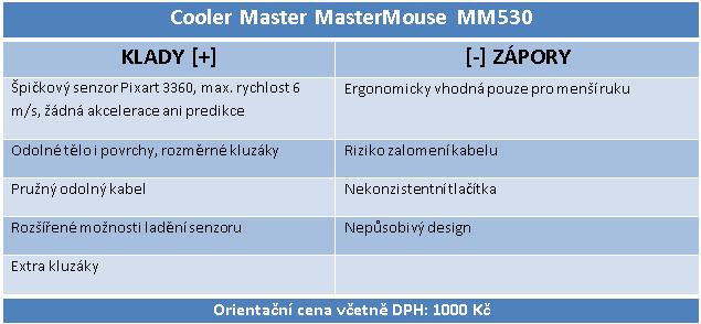 Cooler Master MM530: ještě lepší, ještě pohodlnější