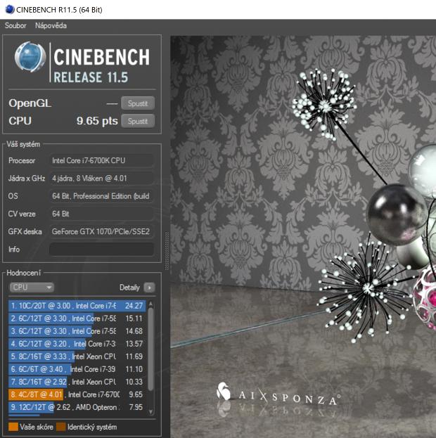 Základní výkon CPU (4,0 GHz)
