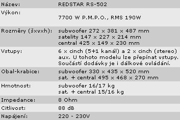 Redstar RS-502 5.1 set - levné kino z počítače