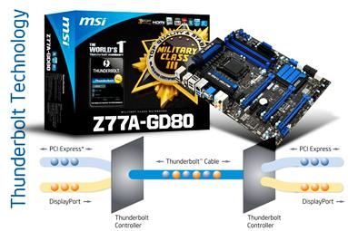MSI Z77A-GD80 – testujeme rozhraní Thunderbolt v akci