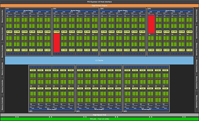 Schéma čipu GA102, GeForce RTX 3090 nemá plně aktivní jádro