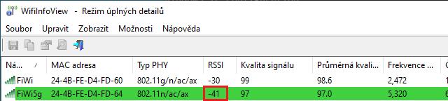 Měření v programu od firmy Nirsoft - stejná místnost, stejná výška, za překážkou