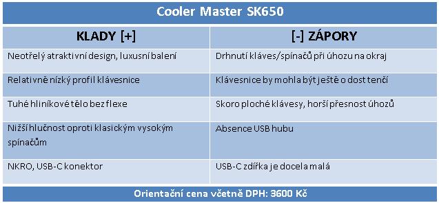 Cooler Master SK650: sexy mechanika s nízkými spínači