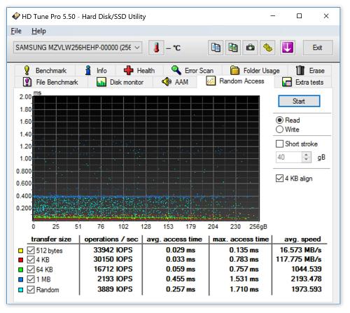 Výkon SSD disku