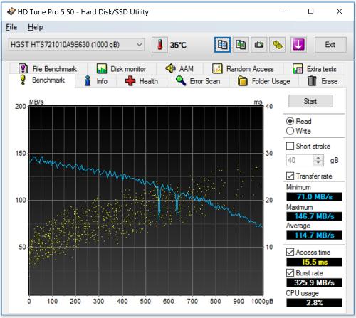 Výkon mechanického 1TB disku