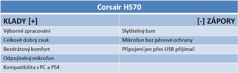 Corsair HS70: vyladěný bezdrátový instrument