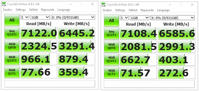 Nalevo výkon M.2 na Intelu Z590 a napravo na AMD X570