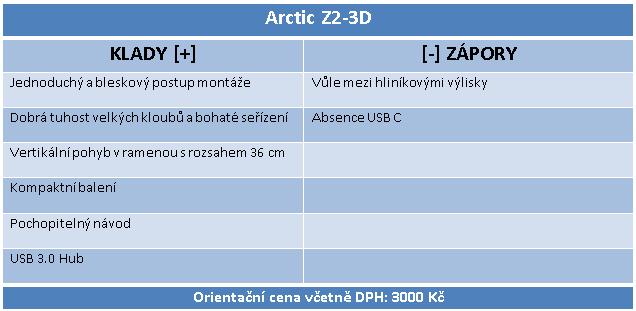 Arctic Z2-3D: velký krok vpřed k ergonomii