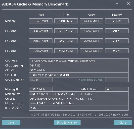 Základní takt 3600 MHz