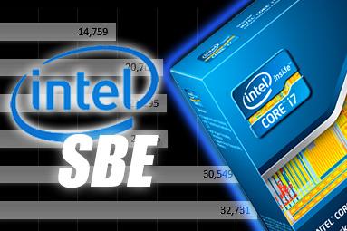 Intel Core i7-3930K – výkonný Sandy Bridge E pro masy?