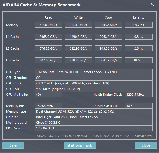 Výkon pamětí na 3200 MHz