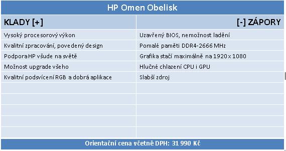 HP Omen Obelisk: Herní počítač s Ryzen 7 a GTX 1660 Ti