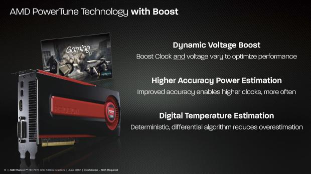 Srovnání Radeonů HD 7950 — Gigabyte, MSI nebo Sapphire?