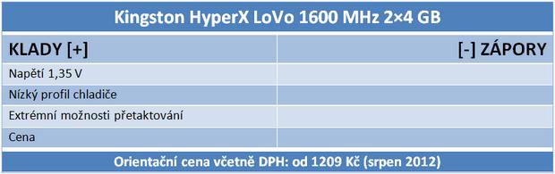 Duel pamětí – Kingston HyperX T1 vs. LoVo