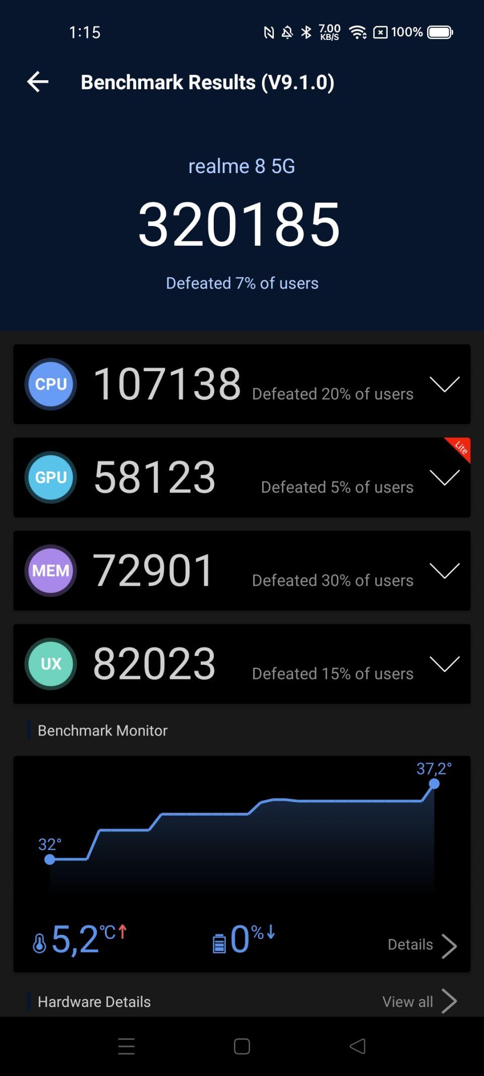 Recenze Realme Narzo 30 5G – sítě nové generace co nejlevněji