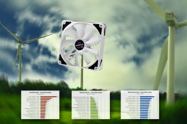 Vítězství outsidera – test tří ventilátorů vyhrál Gelid