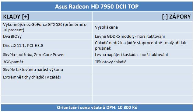 Asus Radeon HD 7950 3GB DC2 TOP – ultratichý výkon