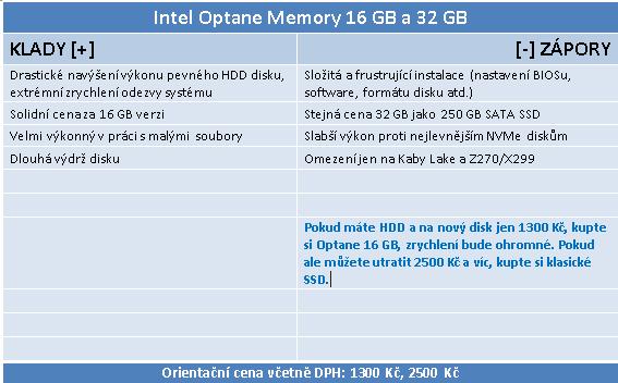 Intel Optane 32 GB v testu: zrychlete starý disk až pětkrát