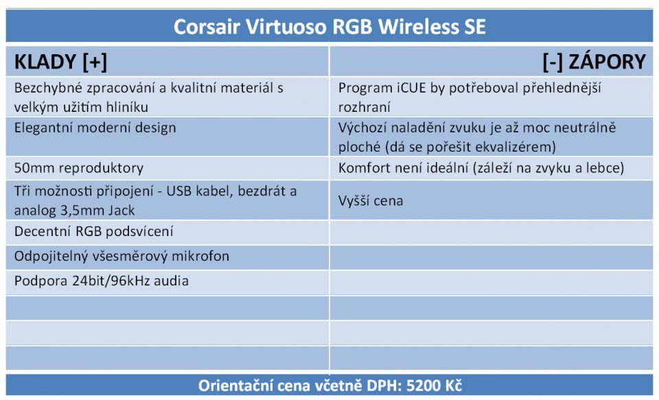 Corsair Virtuoso RGB Wireless SE – herní hifi sluchátka