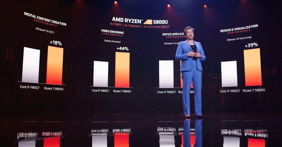 AMD představilo mobilní procesory Ryzen 5000 na architektuře Zen 3