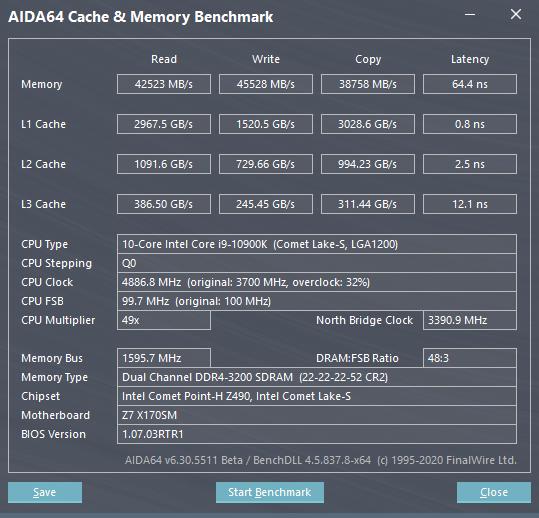 Výkon pamětí na 3000 MHz