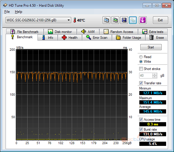 Velký test SSD disků – přehled patnácti 60-80GB modelů