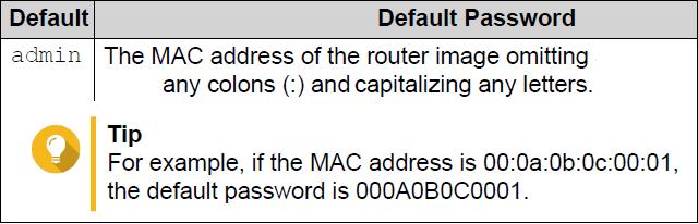 Instalace - heslo je uvedené v manuálu