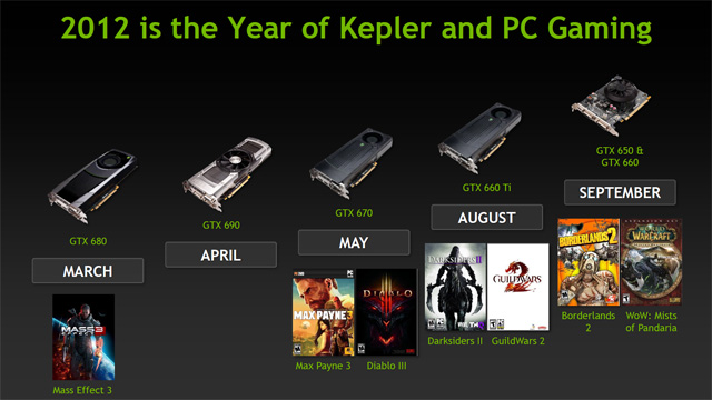 nVidia GeForce GTX 650 Ti — porazí HD 7770 a 7850?