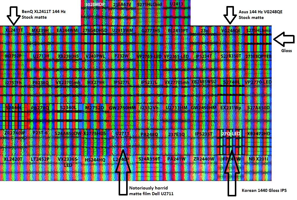 Detaily matnosti různých monitorů