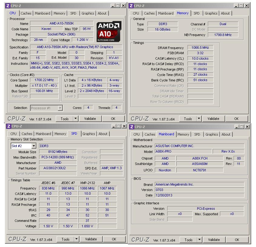 AMD A10-7850K: podrobný test CPU i GPU a přetaktování