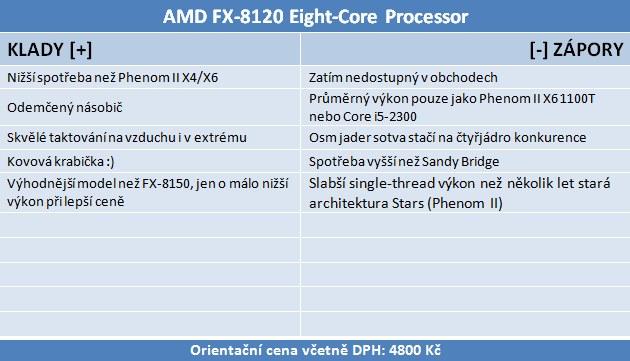 AMD Bulldozer – procesory FX-8150 a 8120 v testu (1/2)