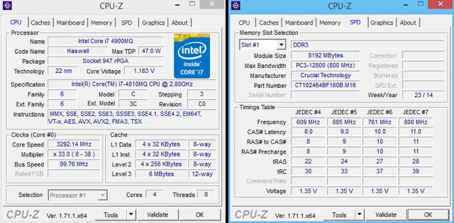 Goldmax Eurocom X7: herné monštrum s GTX 970M v SLI