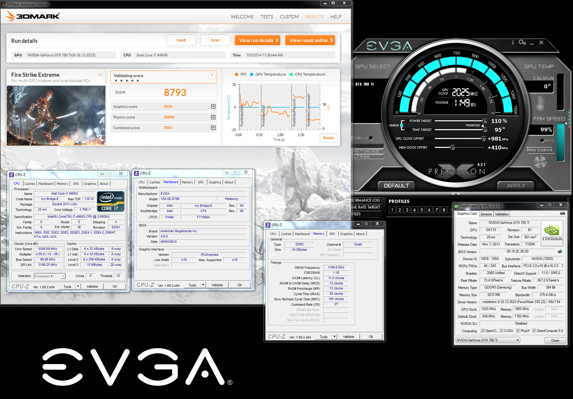 "Overclocker ""K|NGP|N"" dosáhl s grafikou EVGA GTX 780 Ti frekvence 2GHz"