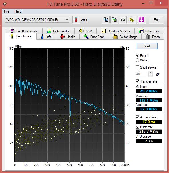Výsledek disku WD Blue 1TB