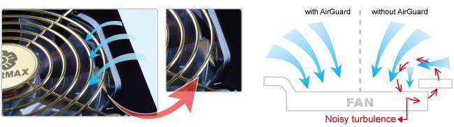 Enermax Pro 82+ 525W - počítačový zdroj jak má být