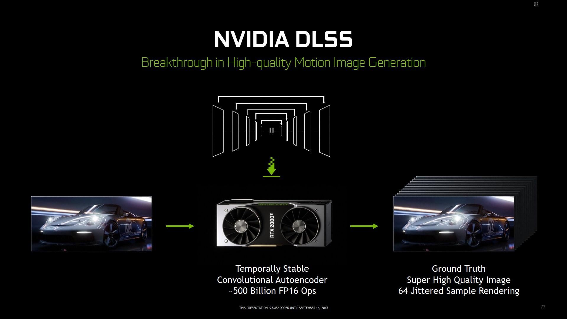Nvidia DLSS 2.0: Tak má vypadat chytré vyhlazování