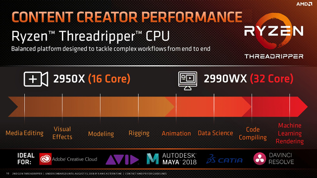 AMD Threadripper 2990WX – 32 CPU jader v testu