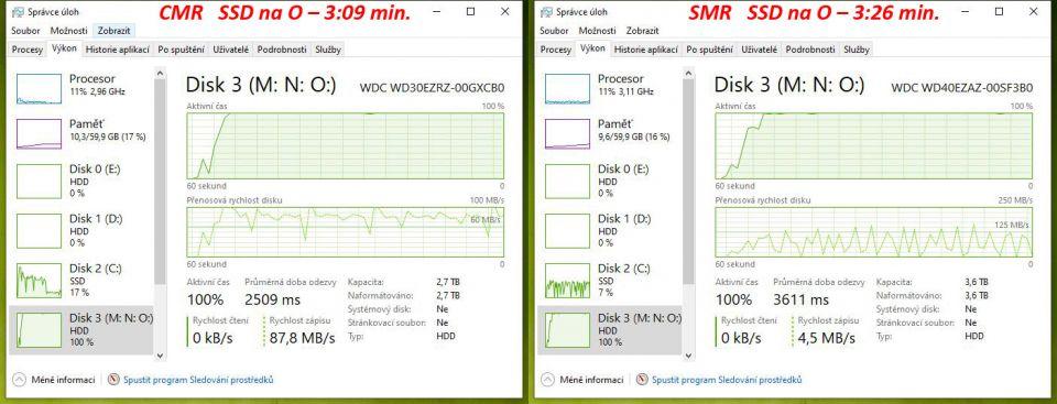 Test disků Western Digital Blue – CMR klasika versus SMR šindel