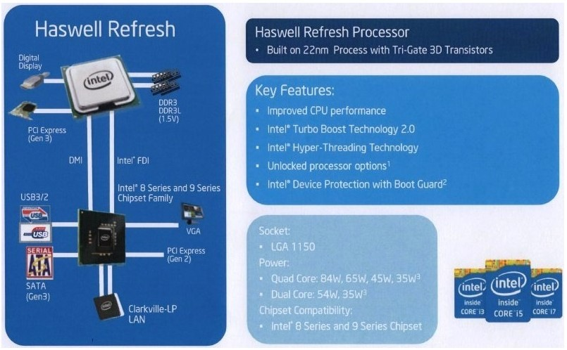 """A je to tady! Procesory Intel Core """"Haswell Refresh"""" konečně k dostání"""