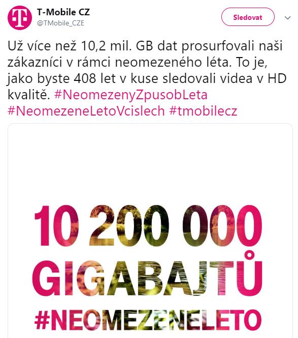 Neomezený mobilní internet od T-Mobile táhne! Za více než měsíc lidé prosurfovali přes 10 milionů GB dat