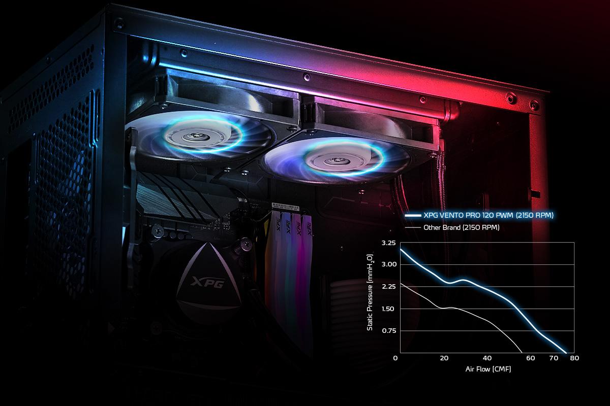 XPG zařadí do nabídky tichý ventilátor VENTO PRO 120 PWM